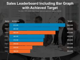 Sales Leaderboard Including Bar Graph With Achieved Target