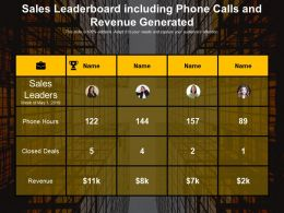 Sales Leaderboard Including Phone Calls And Revenue Generated