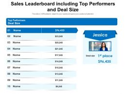 Sales Leaderboard Including Top Performers And Deal Size