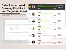 Sales Leaderboard Showing First Rank And Target Achieved