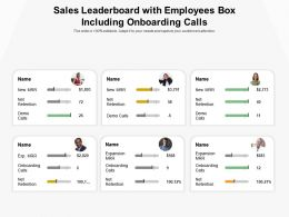 Sales Leaderboard With Employees Box Including Onboarding Calls