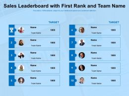 Sales Leaderboard With First Rank And Team Name