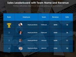 Sales Leaderboard With Team Name And Revenue