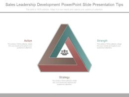 Sales Leadership Development Powerpoint Slide Presentation Tips