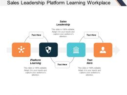 Sales Leadership Platform Learning Workplace Health Wellness Organization Cpb
