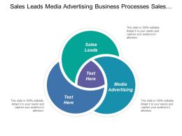 Sales Leads Media Advertising Business Processes Sales Marketing