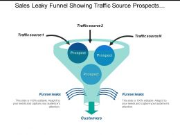 Sales Leaky Funnel Showing Traffic Source Prospects And Customers