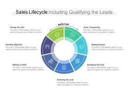 Sales Lifecycle Including Qualifying The Leads