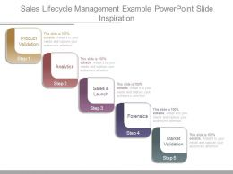 Sales Lifecycle Management Example Powerpoint Slide Inspiration
