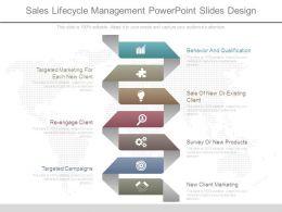 Sales Lifecycle Management Powerpoint Slides Design