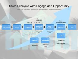Sales Lifecycle With Engage And Opportunity