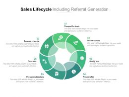 Sales Lifestyle Including Referral Generation