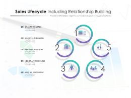 Sales Lifestyle Including Relationship Building