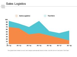 Sales Logistics Ppt Powerpoint Presentation Inspiration Layout Cpb