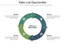 Sales Lost Opportunities Ppt Powerpoint Presentation Model Files Cpb