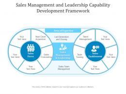 Sales Management And Leadership Capability Development Framework