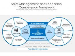 Sales Management And Leadership Competency Framework