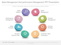 Sales Management And Performance Management Ppt Presentation