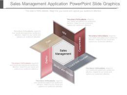 Sales Management Application Powerpoint Slide Graphics