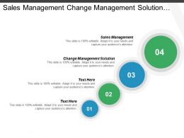 Sales Management Change Management Solution Multi Channel Business Communications Cpb