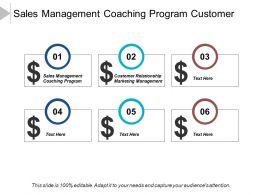 Sales Management Coaching Program Customer Relationship Marketing Management Cpb