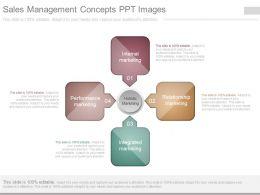 Sales Management Concepts Ppt Images