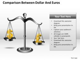 Sales Management Consultant Dollar And Euros Powerpoint Templates PPT Backgrounds For Slides 0528