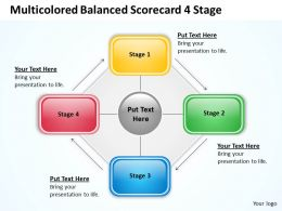 Sales Management Consultant Scorecard 4 Stage Powerpoint Templates PPT Backgrounds For Slides 0618