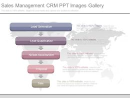 Sales Management Crm Ppt Images Gallery