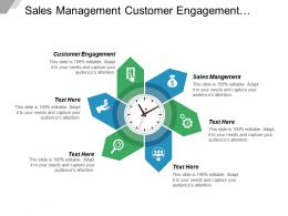 Sales Management Customer Engagement Marketing Positioning Strategies Sales Fundamentals Cpb