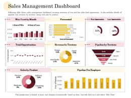Sales Management Dashboard Manufacturing Company Performance Analysis Ppt Show