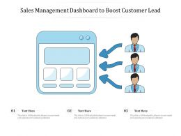 Sales Management Dashboard To Boost Customer Lead