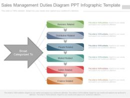Sales Management Duties Diagram Ppt Infographic Template