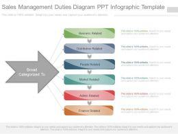 Sales Management Duties Diagram Ppt Infographic Template