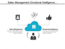 Sales Management Emotional Intelligence Competitor Intelligence Marketing Metrics