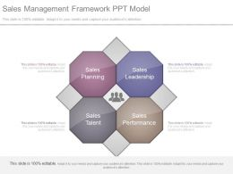Sales Management Framework Ppt Model
