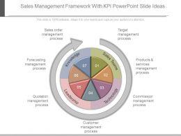 sales_management_framework_with_kpi_powerpoint_slide_ideas_Slide01