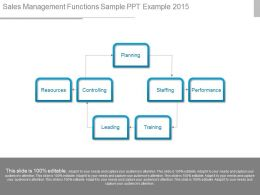 Sales Management Functions Sample Ppt Example 2015