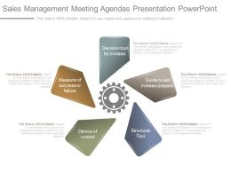 sales management meeting agendas presentation powerpoint