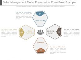 sales management model presentation powerpoint example