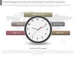 Sales Management Motivation Presentation Powerpoint Templates