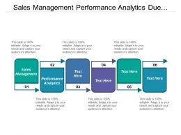 Sales Management Performance Analytics Due Diligence Strategy Business Technology Cpb