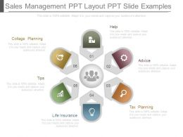 Sales Management Ppt Layout Ppt Slide Examples