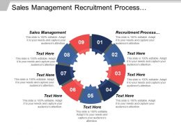 Sales Management Recruitment Process Business Plan Exit Strategy Cpb