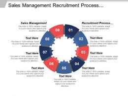 Sales Management Recruitment Process Business Plan Exit Strategy Cpb