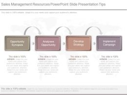 Sales Management Resources Powerpoint Slide Presentation Tips