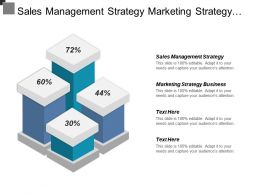 Sales Management Strategy Marketing Strategy For Business Brand Awareness Cpb