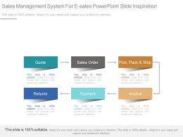 Sales Management System For E Sales Powerpoint Slide Inspiration