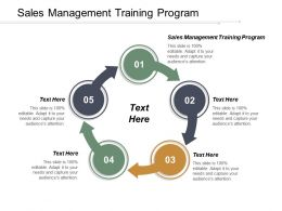 Sales Management Training Program Ppt Powerpoint Presentation Styles Infographic Template Cpb