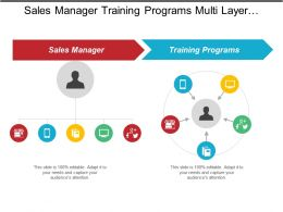 Sales Manager Training Programs Multi Layer Marketing Data Management Employee Benefits